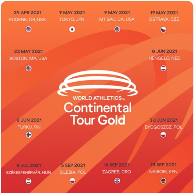 The Continental Tour Meeting Gold Series